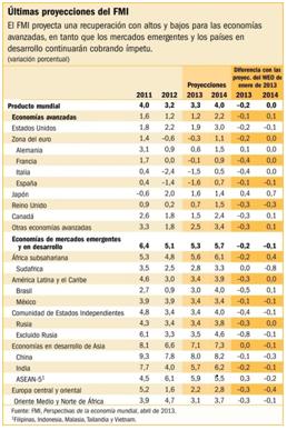 imagen 2 Próximo destino: ¿Países emergentes?